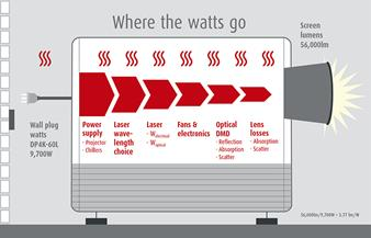 wall plug efficiency infographic