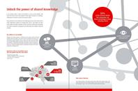 Corporate AV market brochure