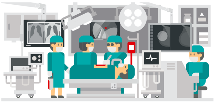 what does it take to run an operating room barco