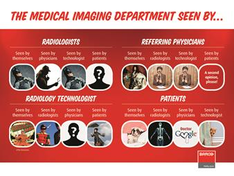 The medical imaging department seen by...funny infovisual by Barco