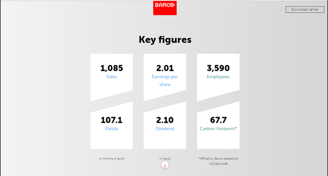 Barco annual report 2017 - key figures