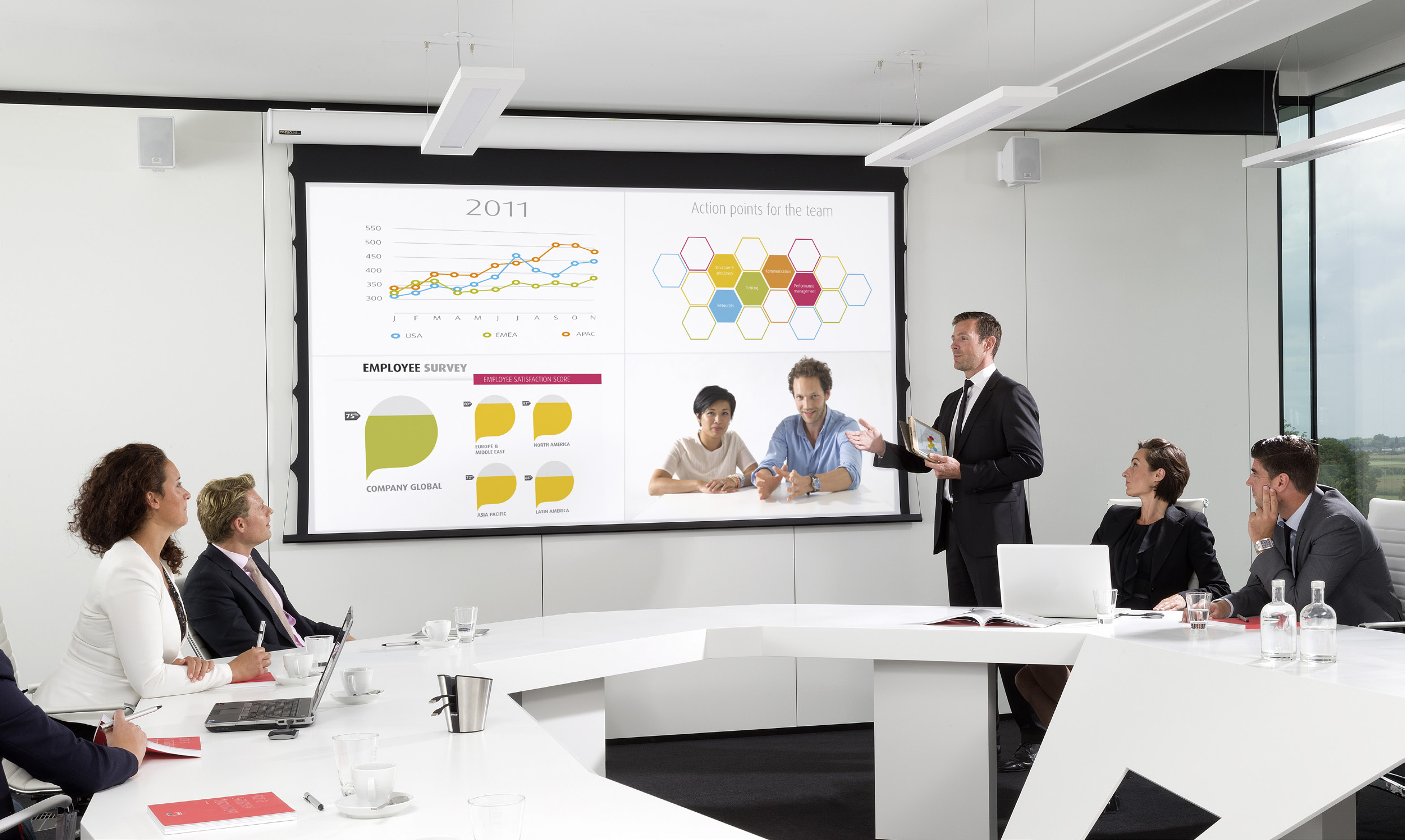 ClickShare wireless presentation and collaboration system boardroom